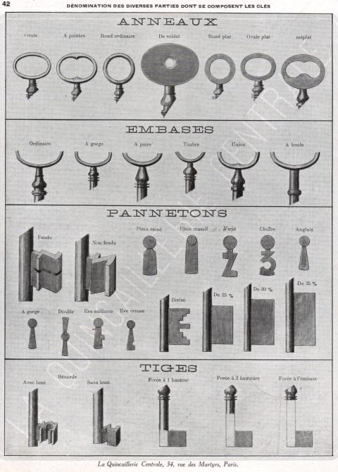 types de clefs cl s keys. Black Bedroom Furniture Sets. Home Design Ideas